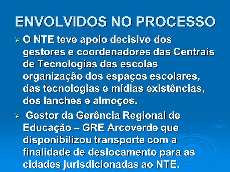 ENVOLVIDOS NO PROCESSO  O NTE teve apoio decisivo dos gestores e coordenadores das Centrais de Tecnologias das escolas organização dos espaços escola