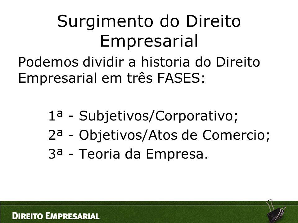 Surgimento do Direito Empresarial Podemos dividir a historia do Direito Empresarial em três FASES: 1ª - Subjetivos/Corporativo; 2ª - Objetivos/Atos de