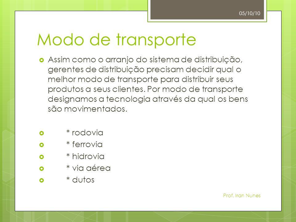 Modo de transporte  Assim como o arranjo do sistema de distribuição, gerentes de distribuição precisam decidir qual o melhor modo de transporte para
