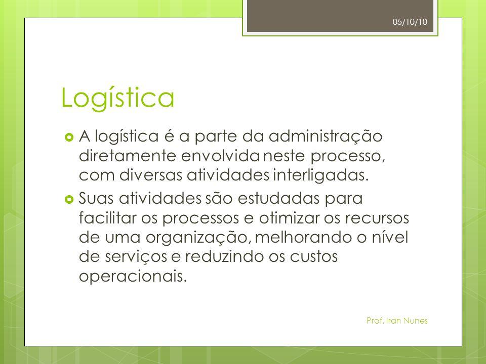 Logística  A logística é a parte da administração diretamente envolvida neste processo, com diversas atividades interligadas.  Suas atividades são e