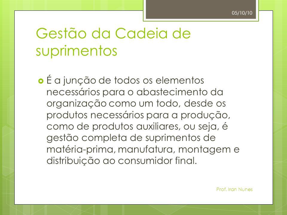 Gestão da Cadeia de suprimentos  É a junção de todos os elementos necessários para o abastecimento da organização como um todo, desde os produtos nec