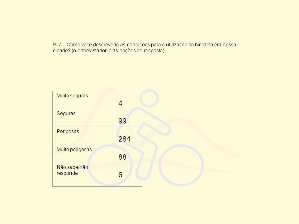 P. 7 – Como você descreveria as condições para a utilização da bicicleta em nossa cidade? (o entrevistador lê as opções de resposta) Muito seguras 4 S