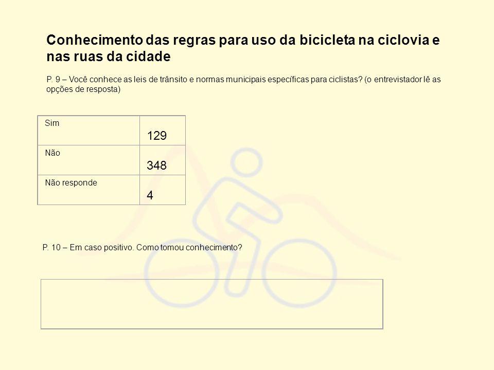 Conhecimento das regras para uso da bicicleta na ciclovia e nas ruas da cidade P. 9 – Você conhece as leis de trânsito e normas municipais específicas