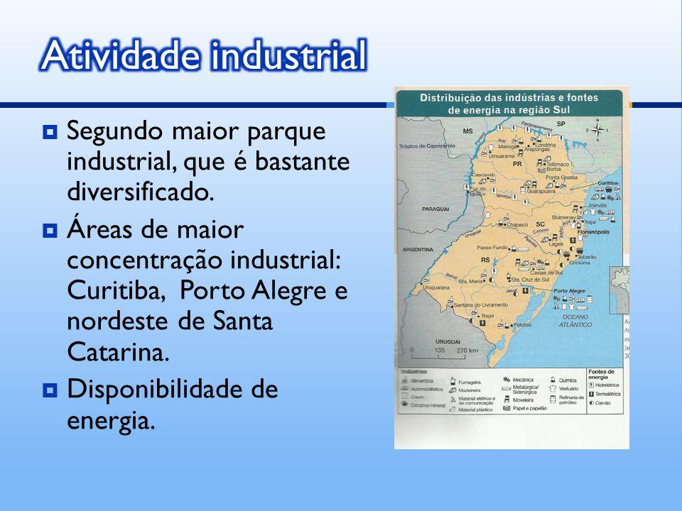  Segundo maior parque industrial, que é bastante diversificado.  Áreas de maior concentração industrial: Curitiba, Porto Alegre e nordeste de Santa