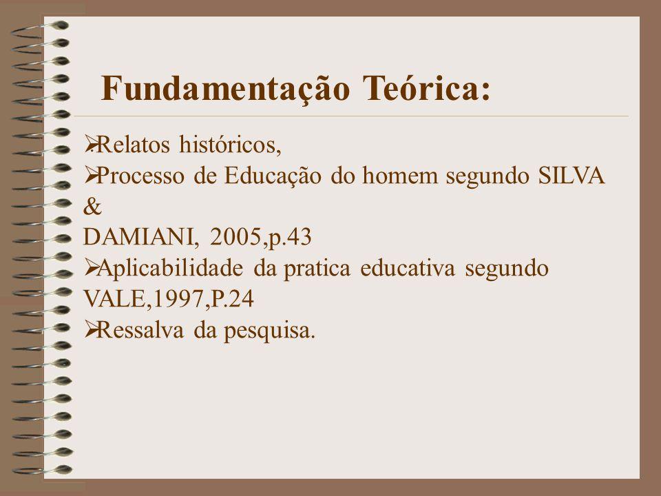 . Fundamentação Teórica:  Relatos históricos,  Processo de Educação do homem segundo SILVA & DAMIANI, 2005,p.43  Aplicabilidade da pratica educativa segundo VALE,1997,P.24  Ressalva da pesquisa.