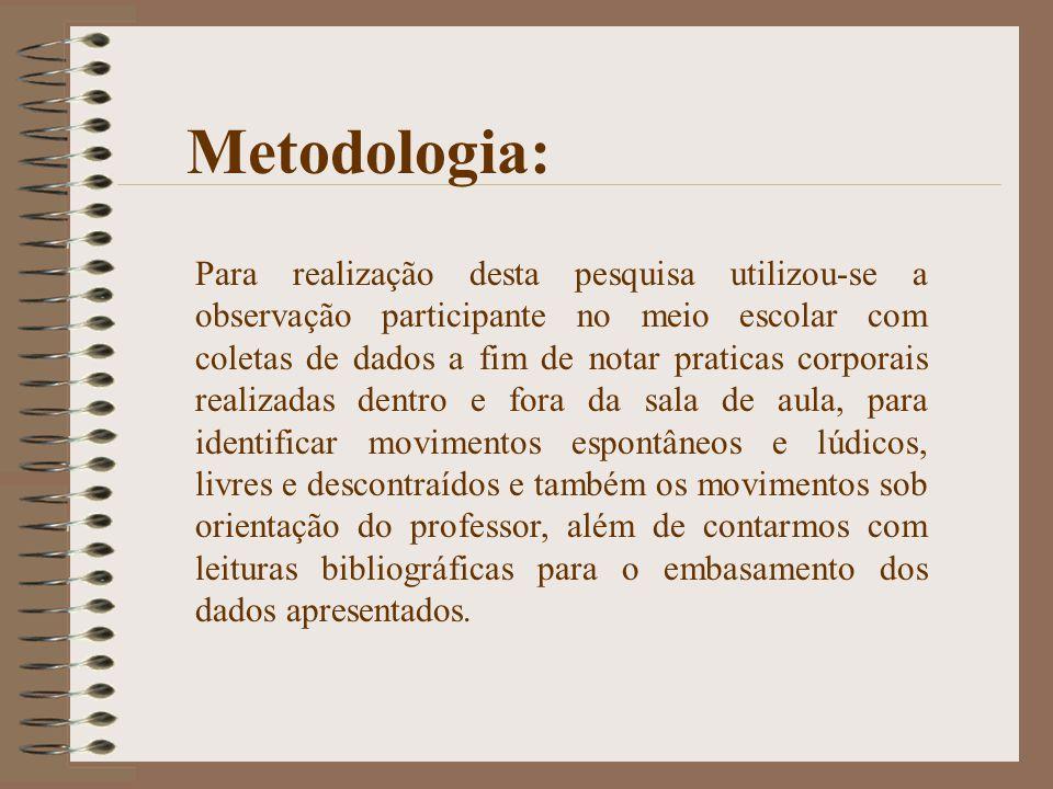 Metodologia: Para realização desta pesquisa utilizou-se a observação participante no meio escolar com coletas de dados a fim de notar praticas corpora