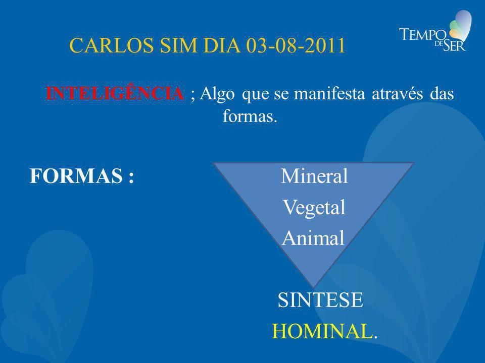CARLOS SIM DIA 03-08-2011 INTELIGÊNCIA ; Algo que se manifesta através das formas. FORMAS : Mineral Vegetal Animal SINTESE HOMINAL.