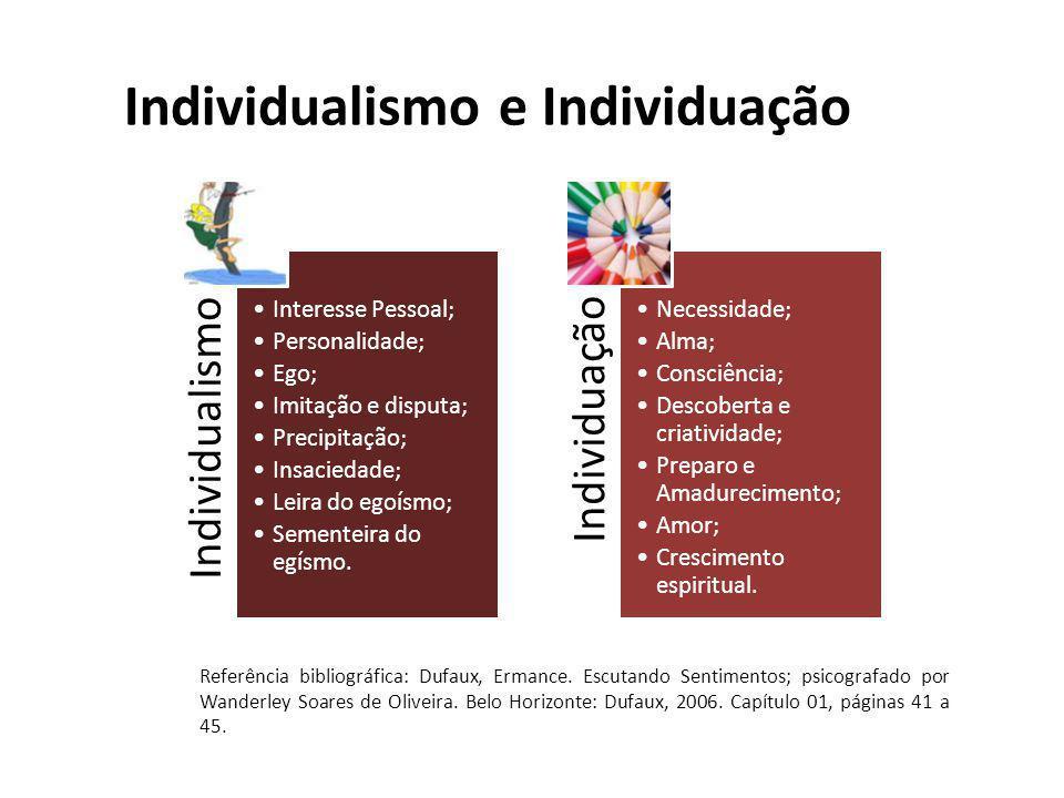 Individualismo •Interesse Pessoal; •Personalidade; •Ego; •Imitação e disputa; •Precipitação; •Insaciedade; •Leira do egoísmo; •Sementeira do egísmo. I
