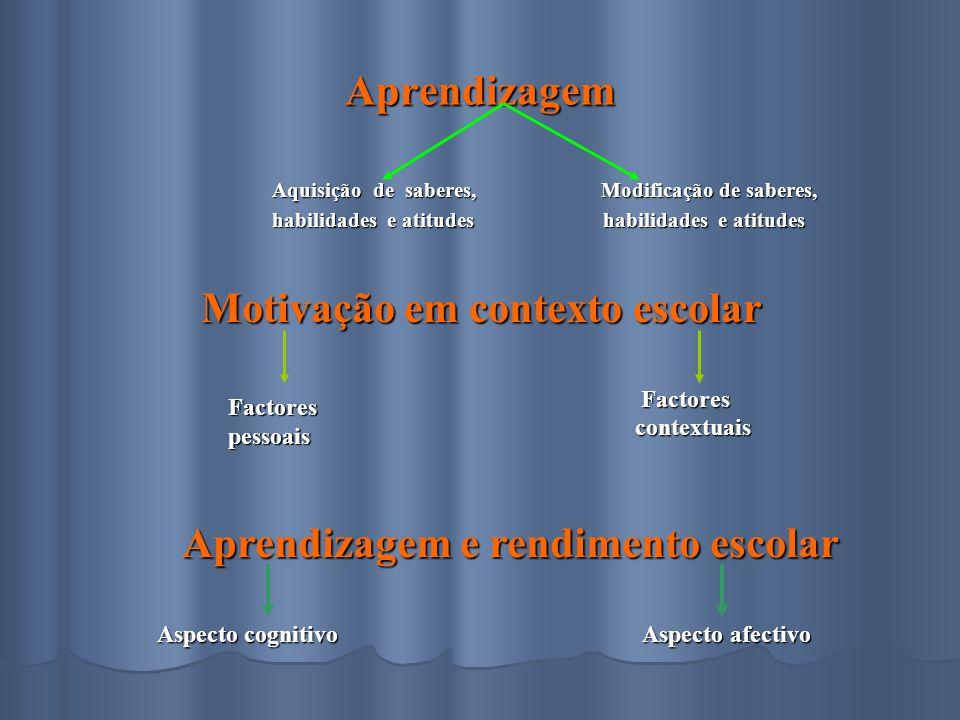Aprendizagem Aquisição de saberes, Modificação de saberes, Aquisição de saberes, Modificação de saberes, habilidades e atitudes habilidades e atitudes