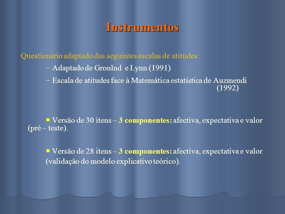 Instrumentos Questionário adaptado das seguintes escalas de atitudes: − Adaptado de Gronlnd e Lynn (1991) − Escala de atitudes face à Matemática estatística de Auzmendi (1992)  Versão de 30 itens – 3 componentes: afectiva, expectativa e valor (pré – teste).