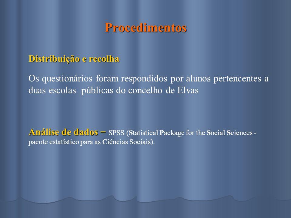 Procedimentos Distribuição e recolha Os questionários foram respondidos por alunos pertencentes a duas escolas públicas do concelho de Elvas Análise d