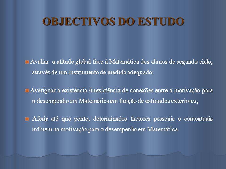 QUESTÕES DO ESTUDO Q1:Como se produz a Motivação.E que factores são determinantes.