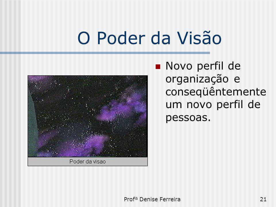 Profª Denise Ferreira21 O Poder da Visão  Novo perfil de organização e conseqüêntemente um novo perfil de pessoas.