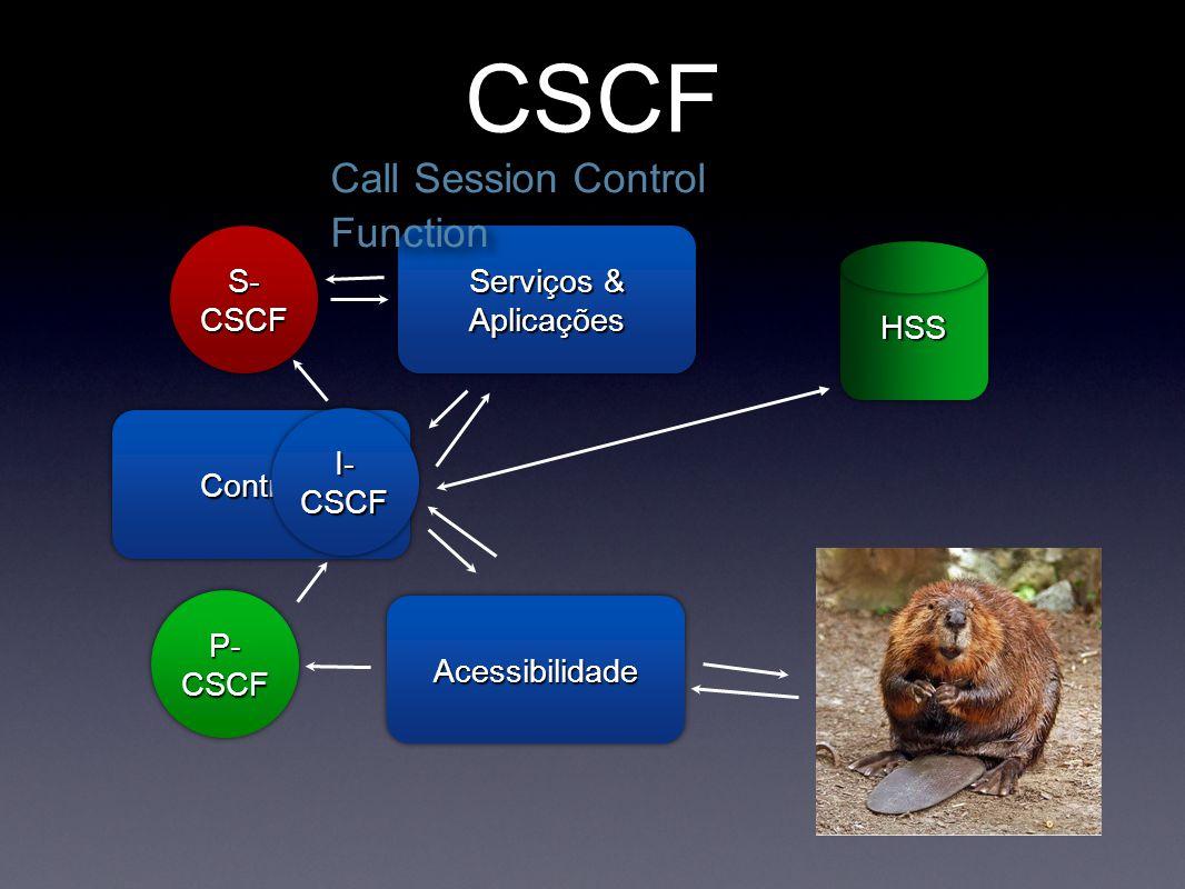 CSCF AcessibilidadeAcessibilidade Serviços & Aplicações HSSHSS Call Session Control Function P- CSCF S- CSCF ControleControle I- CSCF