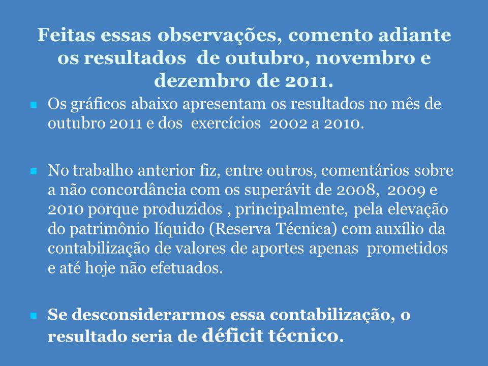 Feitas essas observações, comento adiante os resultados de outubro, novembro e dezembro de 2011.