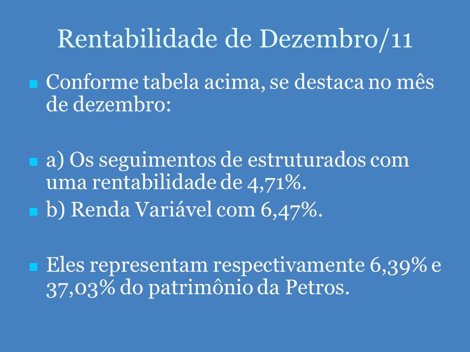   Conforme tabela acima, se destaca no mês de dezembro:   a) Os seguimentos de estruturados com uma rentabilidade de 4,71%.