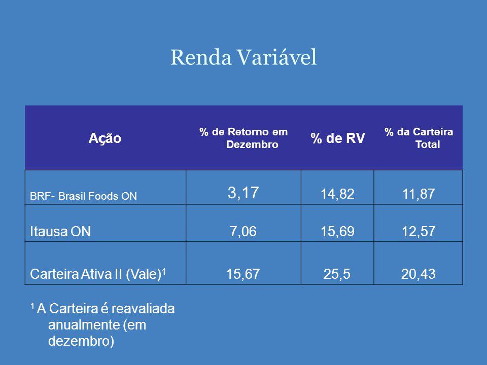 Renda Variável   A ç ão % de Retorno em Dezembro % de RV % da Carteira Total BRF- Brasil Foods ON 3,17 14,8211,87 Itausa ON7,0615,6912,57 Carteira Ativa II (Vale) 1 15,6725,520,43 1 A Carteira é reavaliada anualmente (em dezembro)