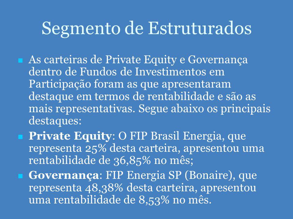   As carteiras de Private Equity e Governança dentro de Fundos de Investimentos em Participação foram as que apresentaram destaque em termos de rentabilidade e são as mais representativas.