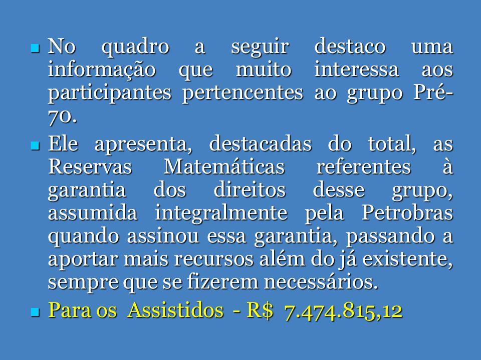  No quadro a seguir destaco uma informação que muito interessa aos participantes pertencentes ao grupo Pré- 70.