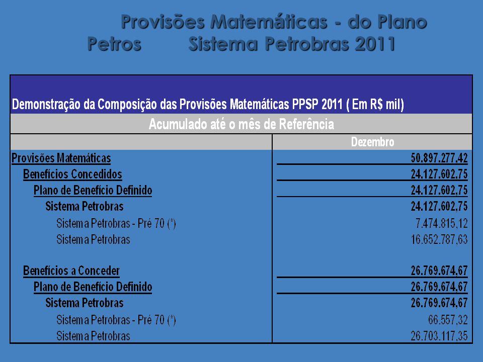Provisões Matem á ticas - do Plano Petros Sistema Petrobras 2011