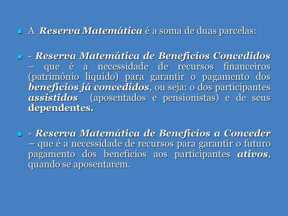  A Reserva Matemática é a soma de duas parcelas:  - Reserva Matemática de Benefícios Concedidos – que é a necessidade de recursos financeiros (patrimônio líquido) para garantir o pagamento dos benefícios já concedidos, ou seja: o dos participantes assistidos (aposentados e pensionistas) e de seus dependentes.