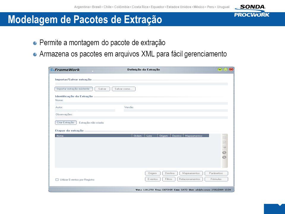Argentina • Brasil • Chile • Colômbia • Costa Rica • Equador • Estados Unidos • México • Peru • Uruguai Modelagem de Pacotes de Extração Permite a montagem do pacote de extração Armazena os pacotes em arquivos XML para fácil gerenciamento