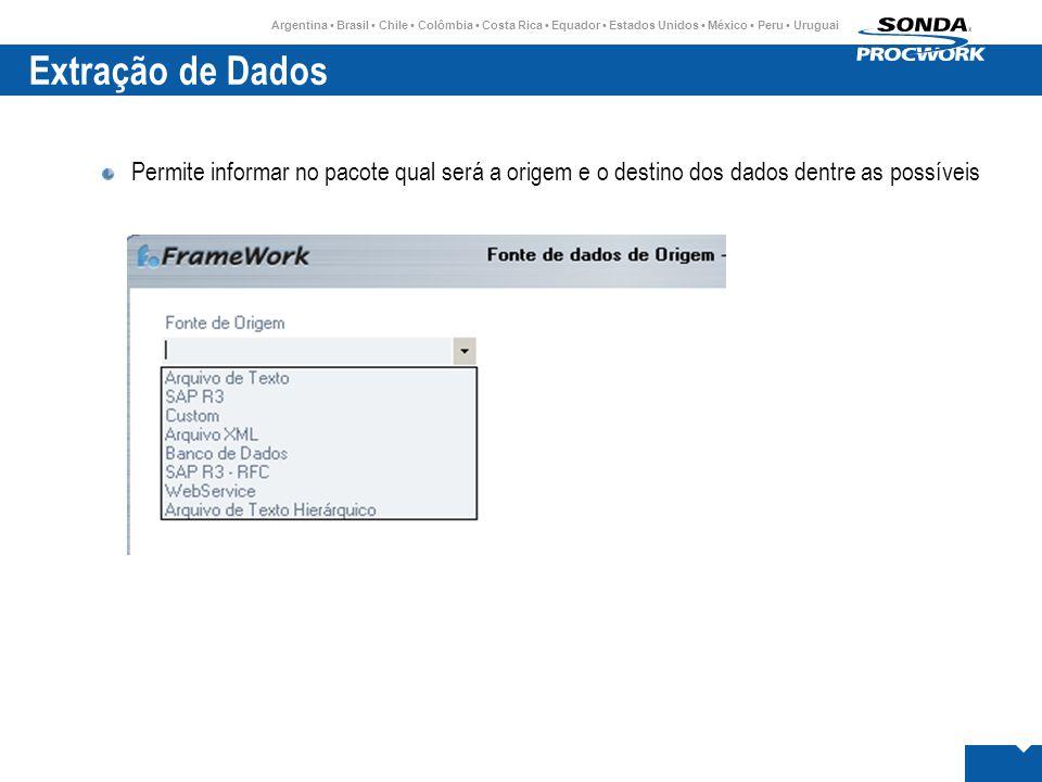 Argentina • Brasil • Chile • Colômbia • Costa Rica • Equador • Estados Unidos • México • Peru • Uruguai Extração de Dados Permite informar no pacote q