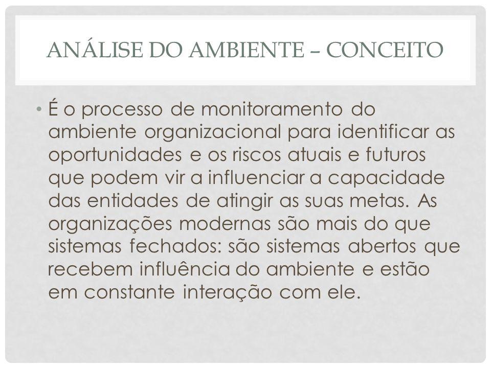 ANÁLISE DO AMBIENTE – CONCEITO • É o processo de monitoramento do ambiente organizacional para identificar as oportunidades e os riscos atuais e futur