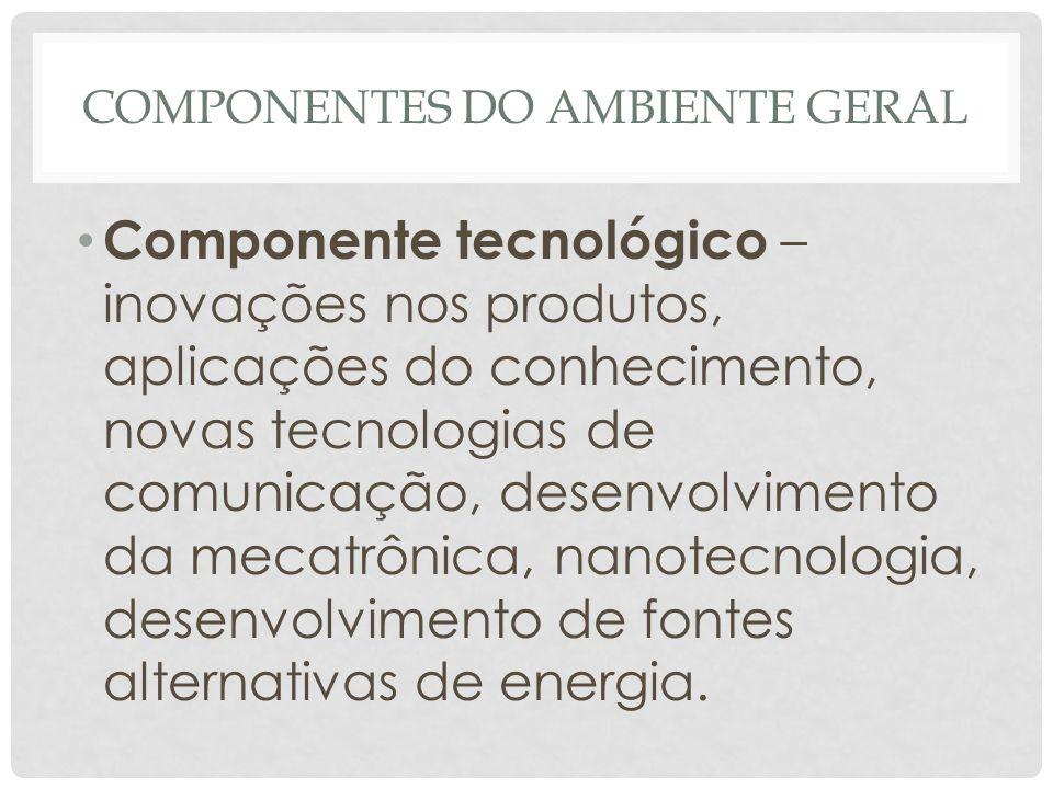 COMPONENTES DO AMBIENTE GERAL • Componente tecnológico – inovações nos produtos, aplicações do conhecimento, novas tecnologias de comunicação, desenvo