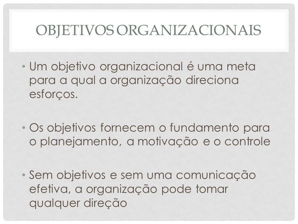 OBJETIVOS ORGANIZACIONAIS • Um objetivo organizacional é uma meta para a qual a organização direciona esforços. • Os objetivos fornecem o fundamento p