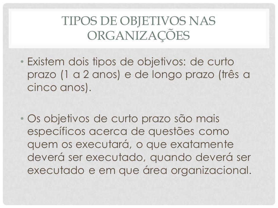 TIPOS DE OBJETIVOS NAS ORGANIZAÇÕES • Existem dois tipos de objetivos: de curto prazo (1 a 2 anos) e de longo prazo (três a cinco anos). • Os objetivo