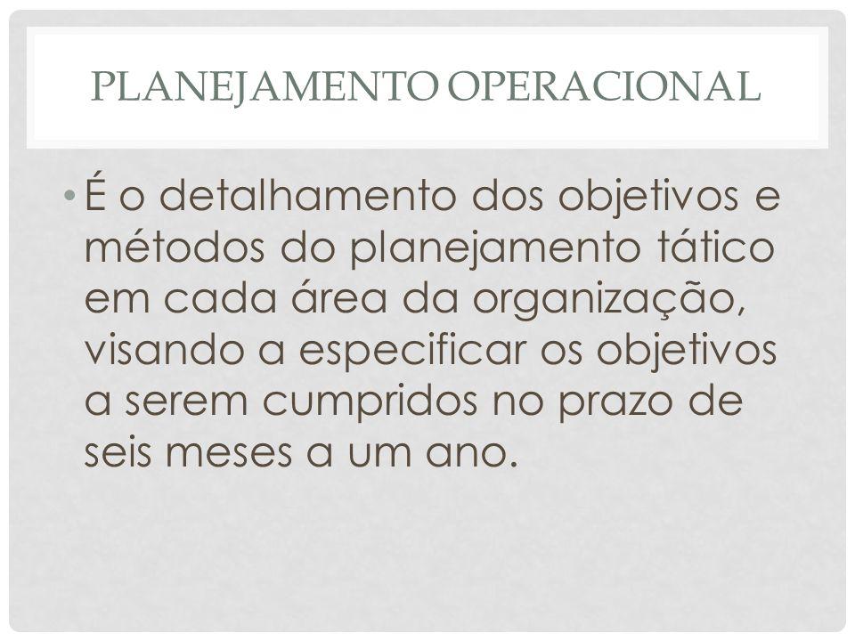 PLANEJAMENTO OPERACIONAL • É o detalhamento dos objetivos e métodos do planejamento tático em cada área da organização, visando a especificar os objet