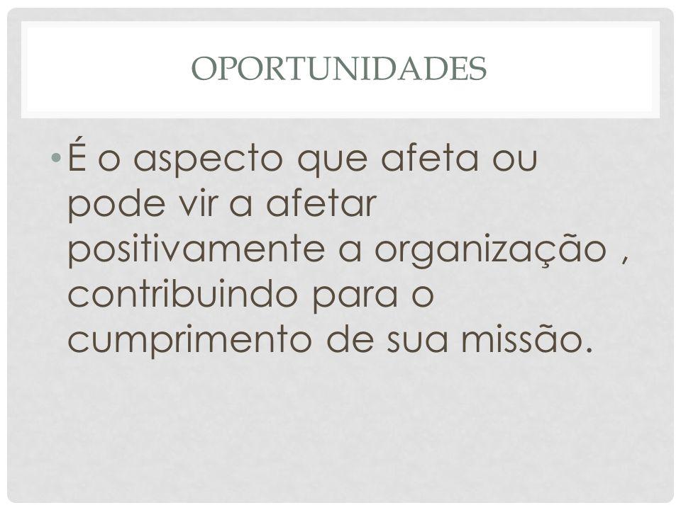OPORTUNIDADES • É o aspecto que afeta ou pode vir a afetar positivamente a organização, contribuindo para o cumprimento de sua missão.