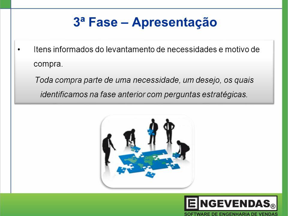 3ª Fase – Apresentação •Itens informados do levantamento de necessidades e motivo de compra. Toda compra parte de uma necessidade, um desejo, os quais