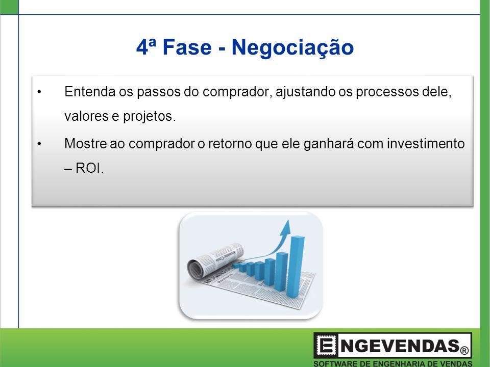 •Entenda os passos do comprador, ajustando os processos dele, valores e projetos. •Mostre ao comprador o retorno que ele ganhará com investimento – RO