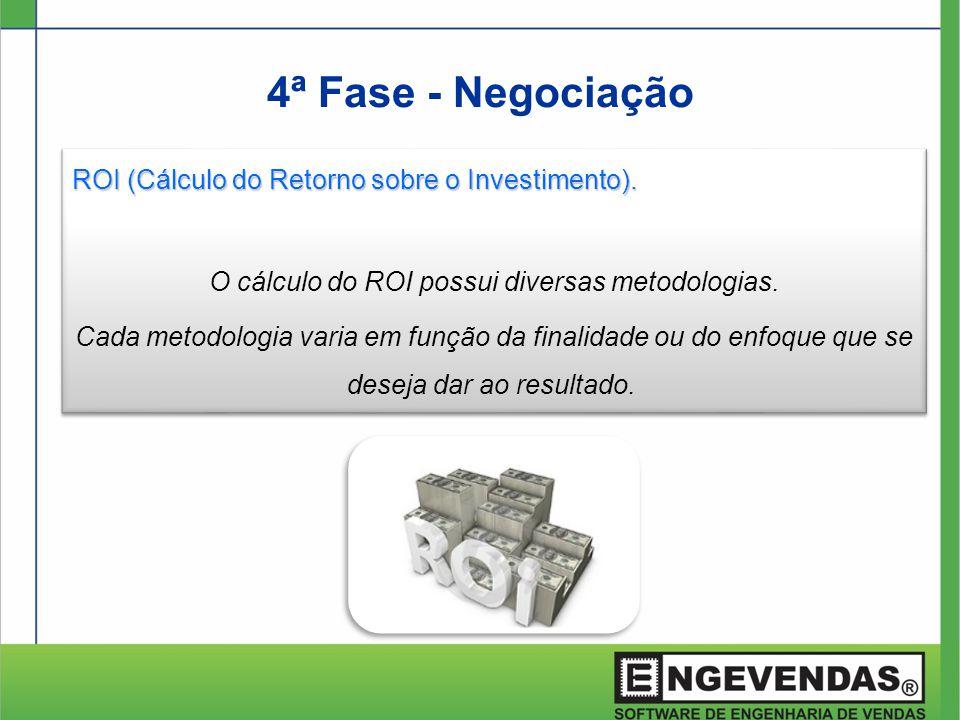 ROI (Cálculo do Retorno sobre o Investimento). O cálculo do ROI possui diversas metodologias. Cada metodologia varia em função da finalidade ou do enf