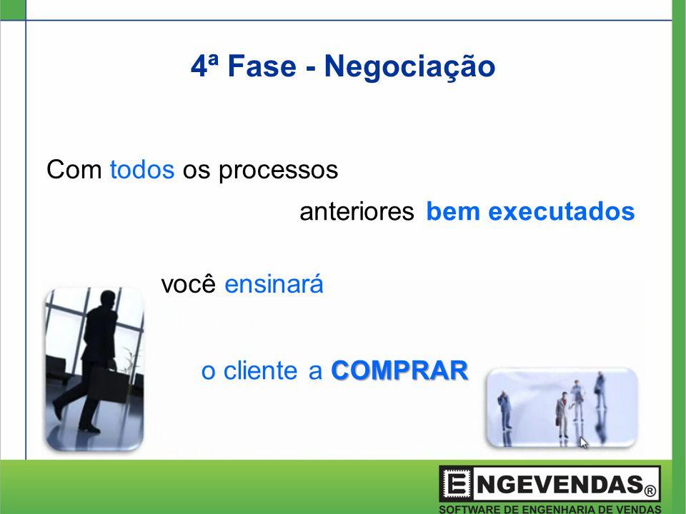 Com todos os processos anteriores bem executados você ensinará COMPRAR o cliente a COMPRAR 4ª Fase - Negociação