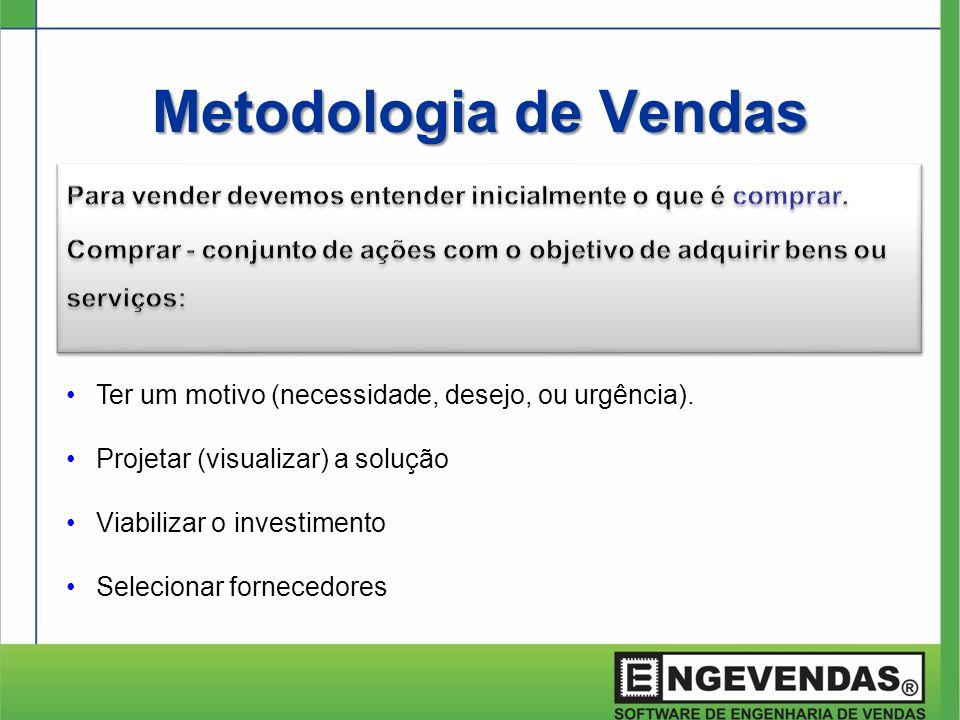 Metodologia de Vendas •Ter um motivo (necessidade, desejo, ou urgência). •Projetar (visualizar) a solução •Viabilizar o investimento •Selecionar forne