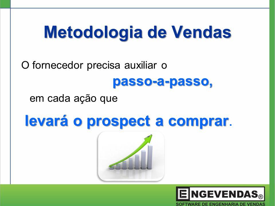 Metodologia de Vendas O fornecedor precisa auxiliar o passo-a-passo, em cada ação que levará o prospect a comprar levará o prospect a comprar.