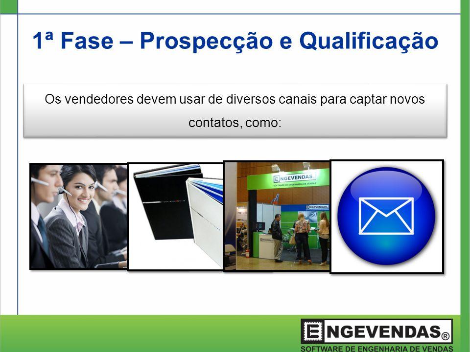 1ª Fase – Prospecção e Qualificação Os vendedores devem usar de diversos canais para captar novos contatos, como: