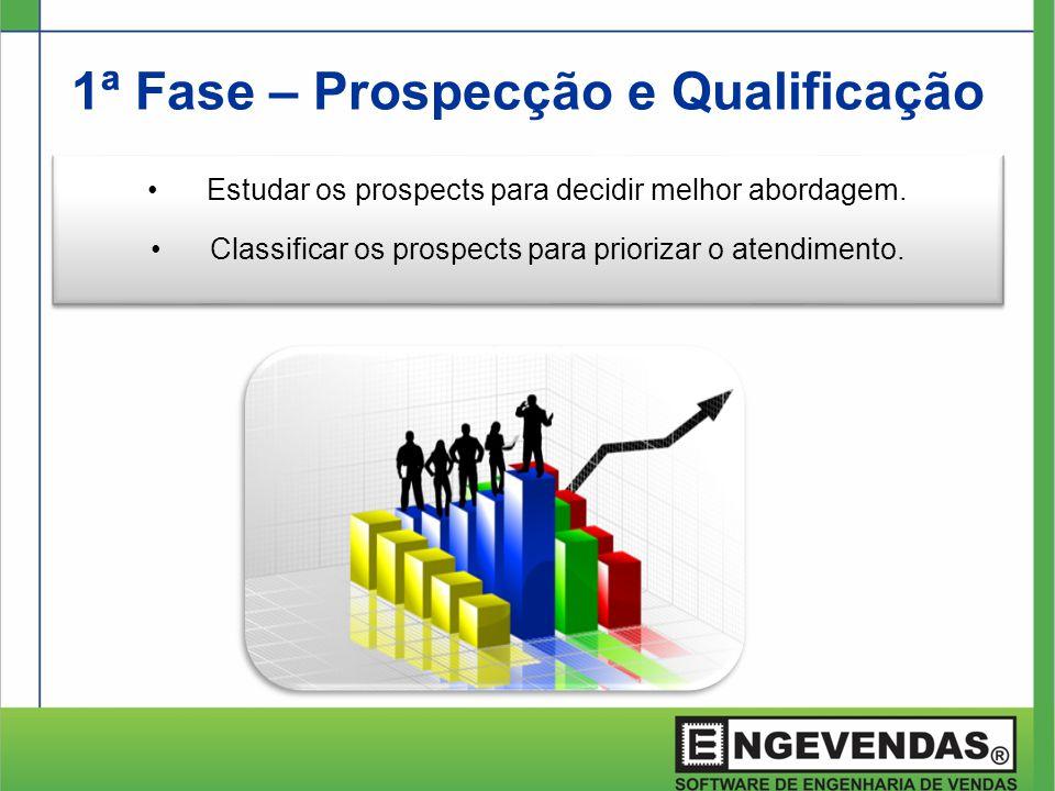 1ª Fase – Prospecção e Qualificação •Estudar os prospects para decidir melhor abordagem. •Classificar os prospects para priorizar o atendimento. •Estu