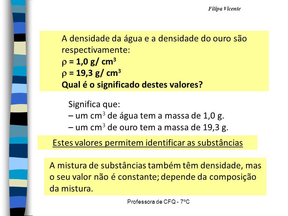 Filipa Vicente Professora de CFQ - 7ºC A densidade da água e a densidade do ouro são respectivamente:  = 1,0 g/ cm 3  = 19,3 g/ cm 3 Qual é o signif
