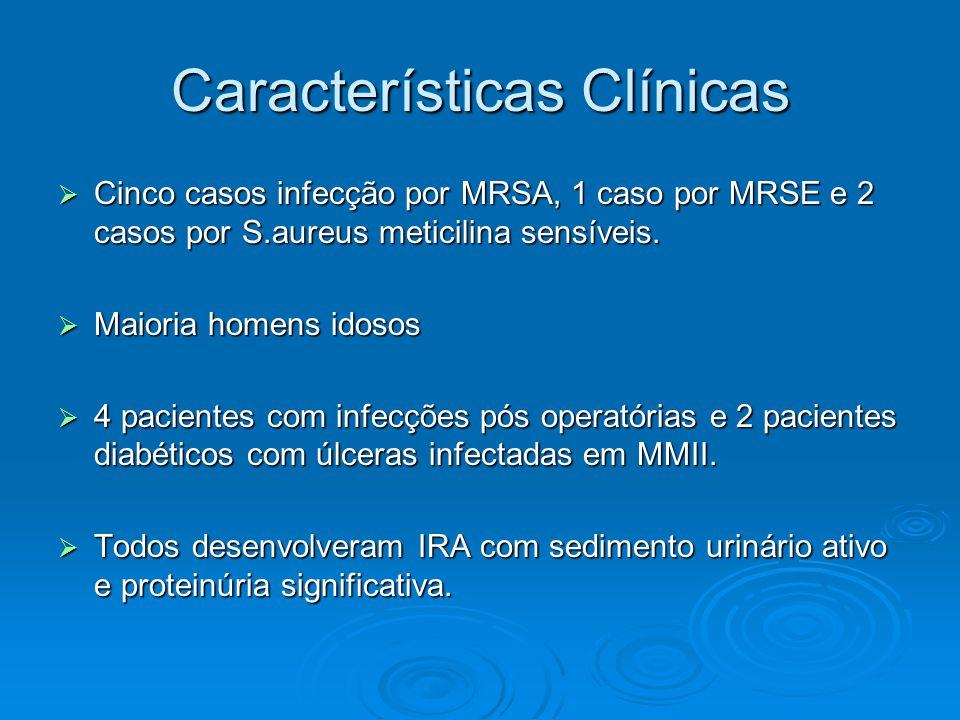 Características Clínicas  Cinco casos infecção por MRSA, 1 caso por MRSE e 2 casos por S.aureus meticilina sensíveis.