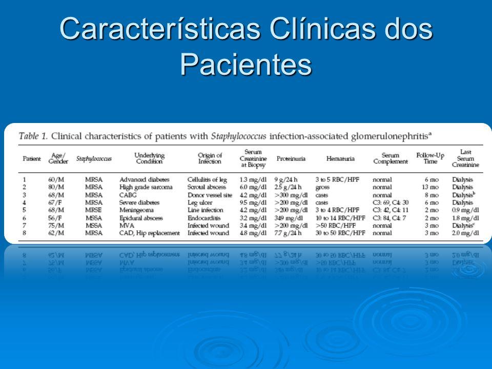 Características Clínicas dos Pacientes
