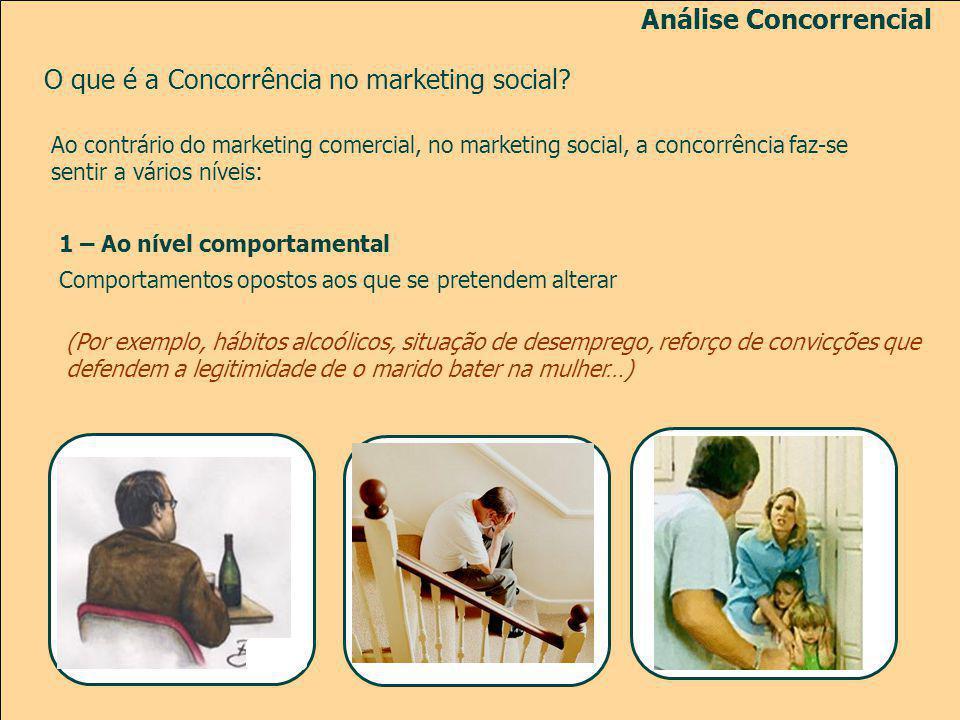 Análise Concorrencial Ao contrário do marketing comercial, no marketing social, a concorrência faz-se sentir a vários níveis: O que é a Concorrência no marketing social.
