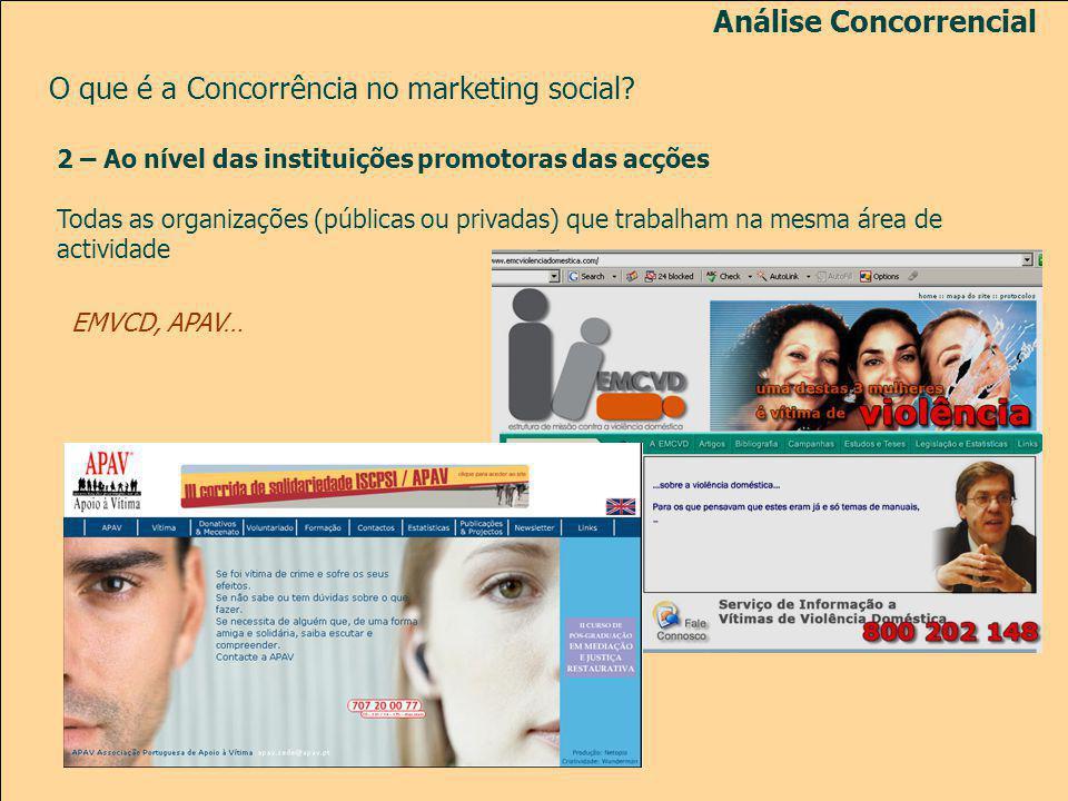 2 – Ao nível das instituições promotoras das acções Todas as organizações (públicas ou privadas) que trabalham na mesma área de actividade EMVCD, APAV… O que é a Concorrência no marketing social.