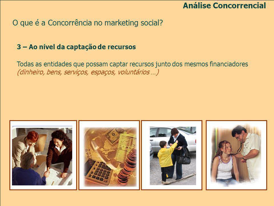 O que é a Concorrência no marketing social.