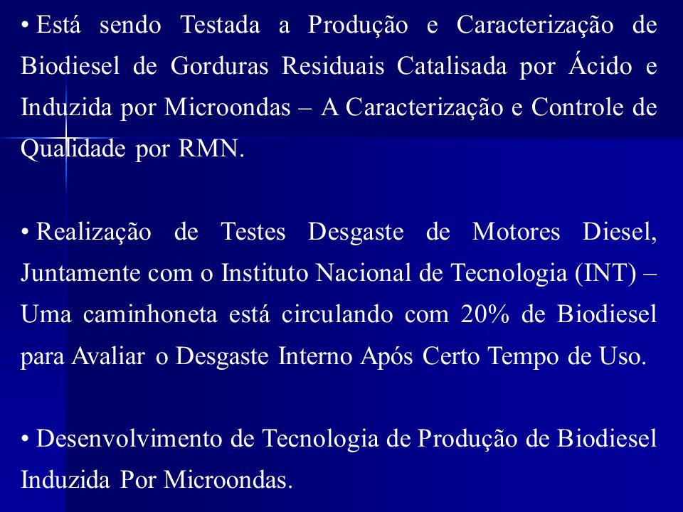 • Está sendo Testada a Produção e Caracterização de Biodiesel de Gorduras Residuais Catalisada por Ácido e Induzida por Microondas – A Caracterização