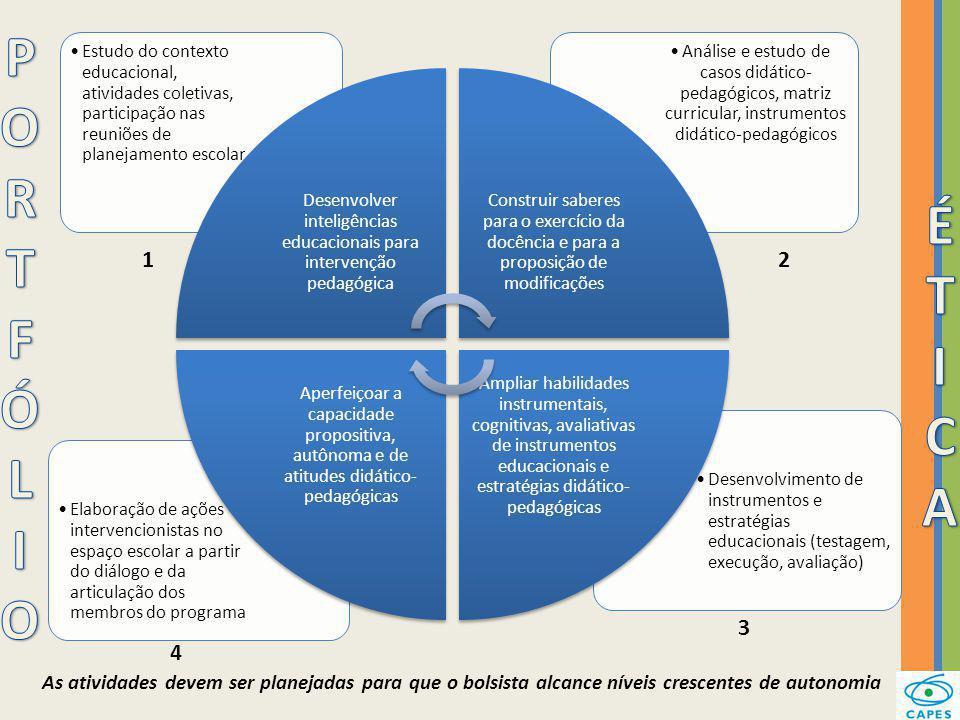 •Desenvolvimento de instrumentos e estratégias educacionais (testagem, execução, avaliação) •Elaboração de ações intervencionistas no espaço escolar a