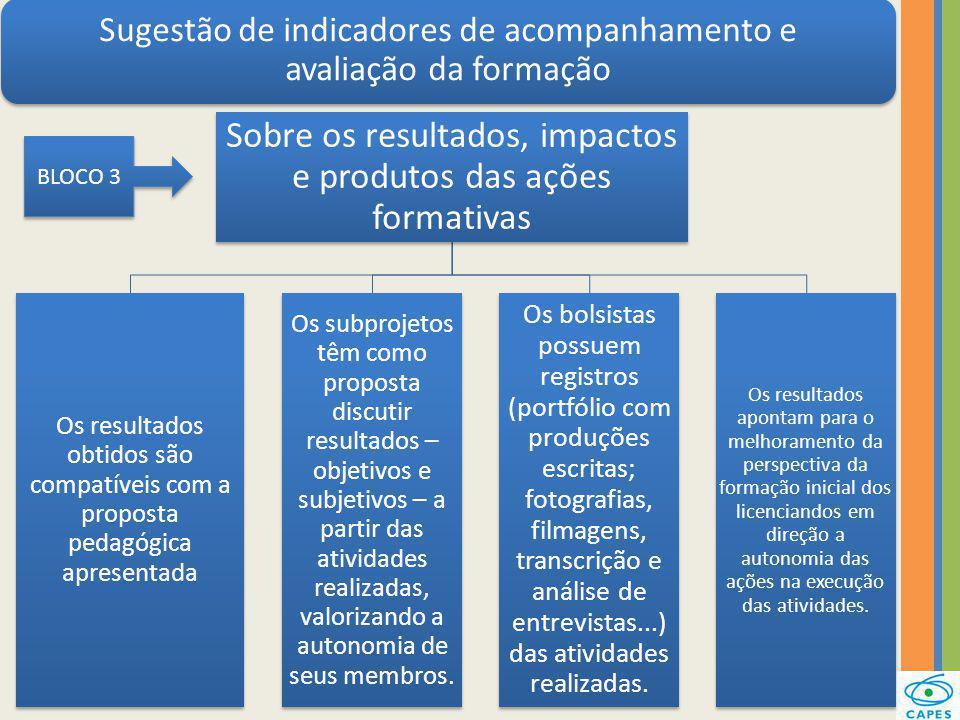 Sugestão de indicadores de acompanhamento e avaliação da formação Sobre os resultados, impactos e produtos das ações formativas Os resultados obtidos